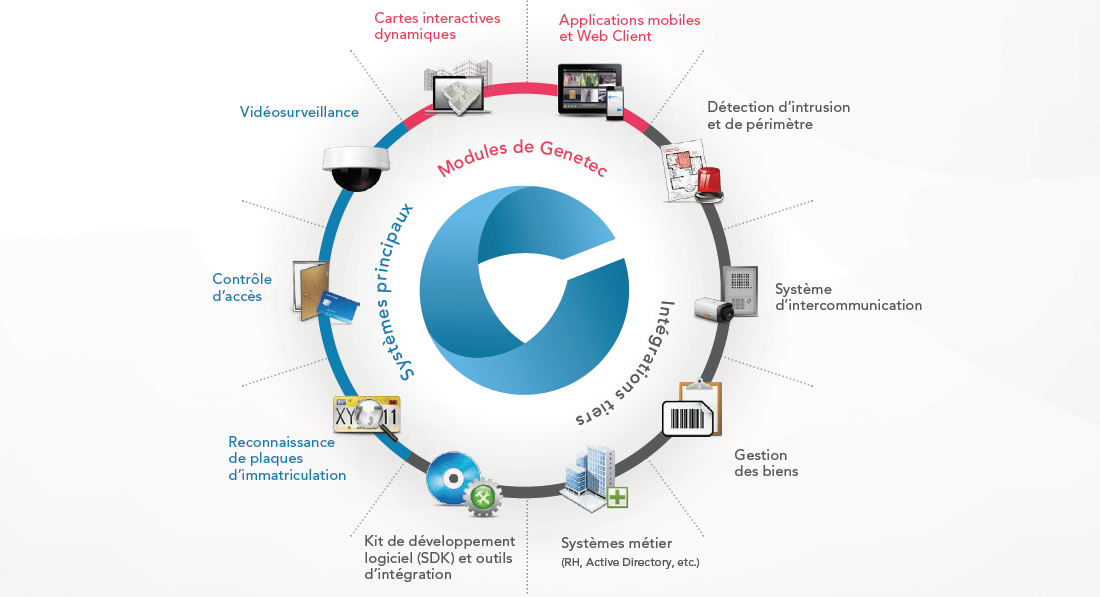 security-center-schema